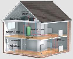 Gas, Heating & Plumbing Engineers in Oxford